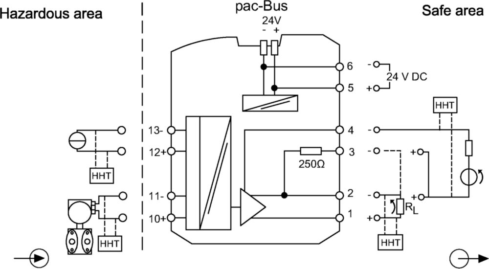transmitter supply unit ex i field circuit