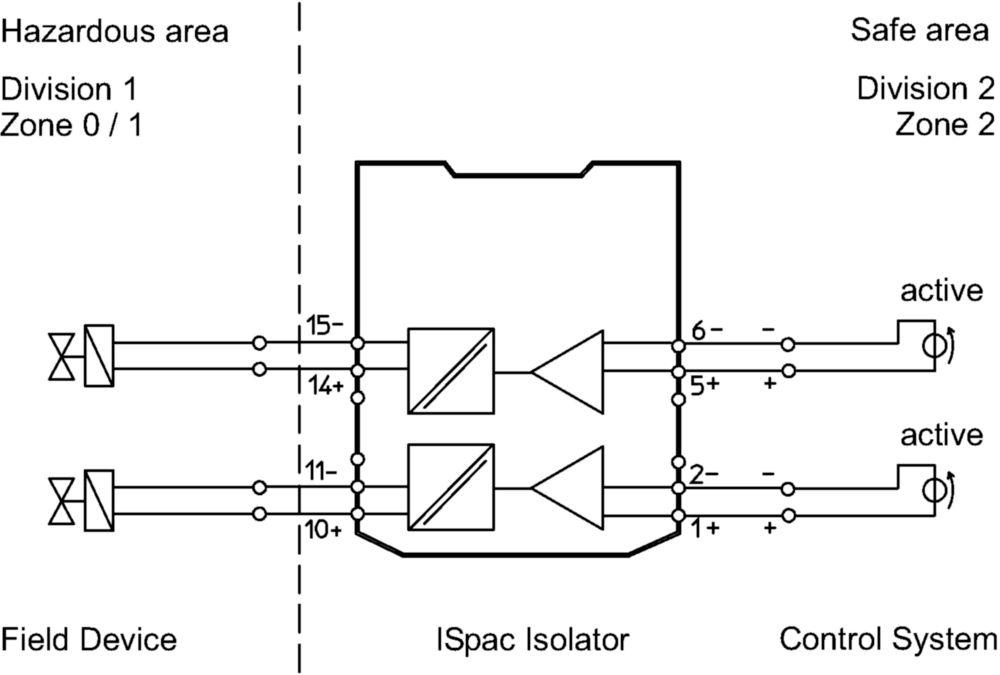 Binärausgabe ohne Hilfsenergie Feldstromkreis Ex i - 222185