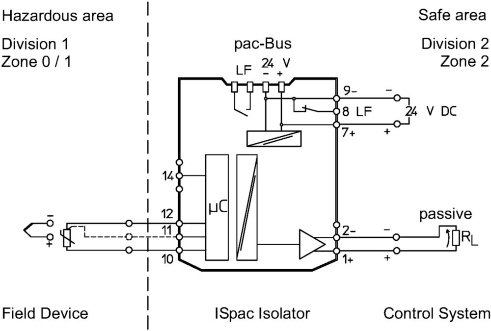 temperature transmitter ex i field circuit ispac 160546Gfci Outlet Wiring Diagram55kb Diagram Diagosis #11