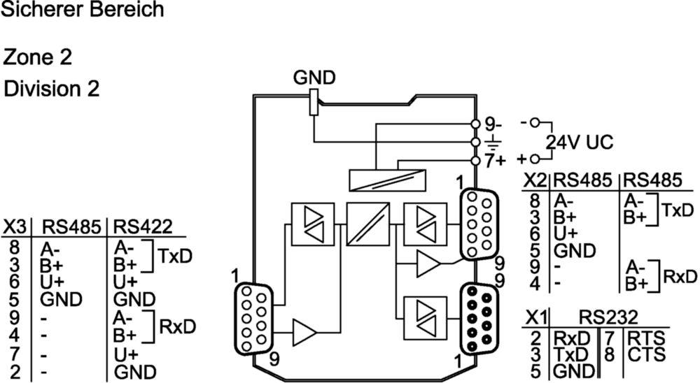 fieldbus isolating repeater ispac