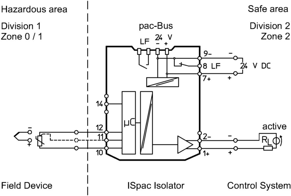 Temperature Transmitter Ex I Field Circuit Ispac 201658. Wiring. Ifc 500u Usb Cable Wireing Diagram At Scoala.co