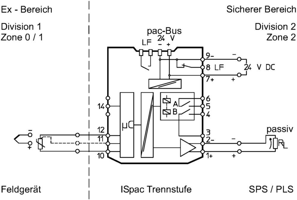 temperature transmitter ex i field circuit ispac 160549
