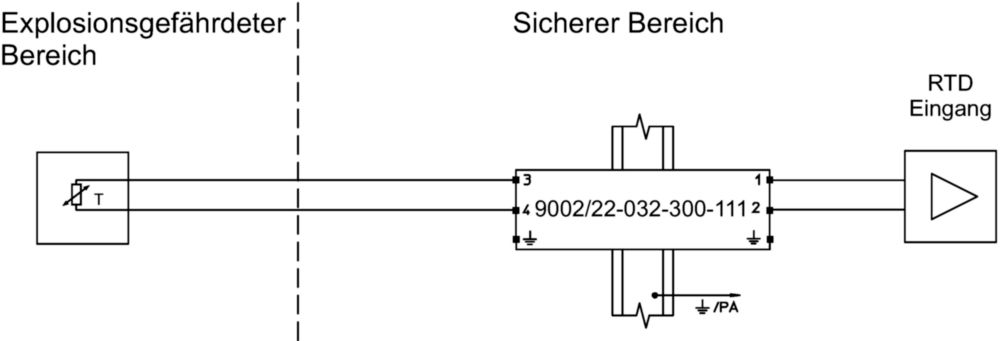 dual-channel safety barrier
