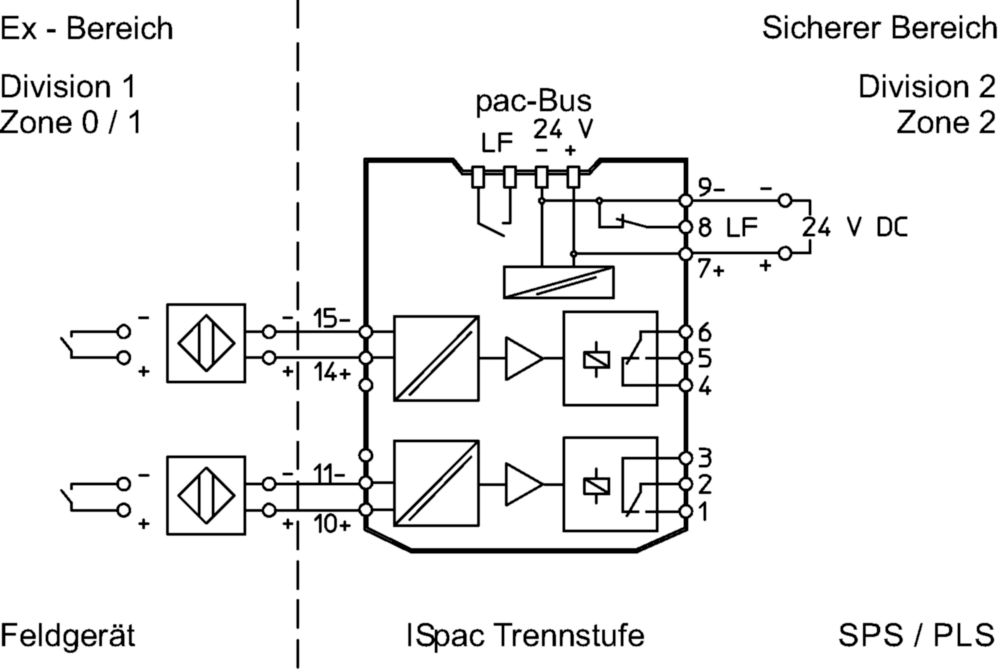 switching repeater ex i field circuit